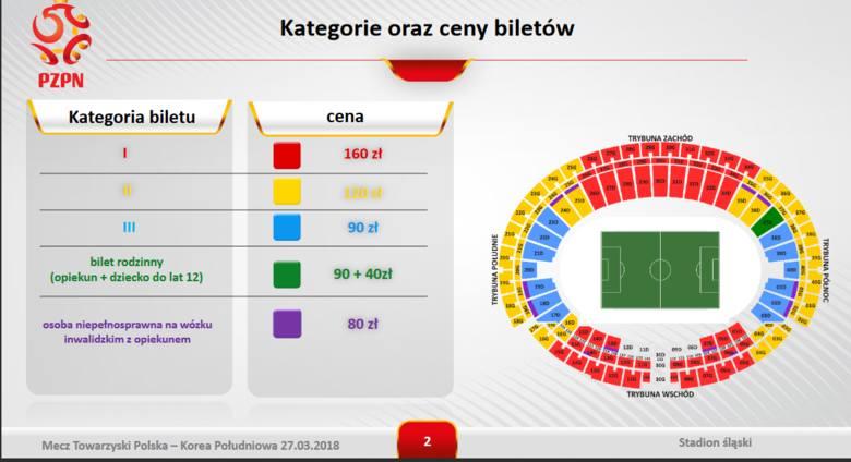 Polska – Korea na Stadionie Śląskim. Znamy ceny biletów!