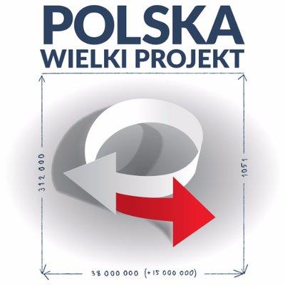 Zakończył się pierwszy dzień kongresu Polska Wielki Projekt