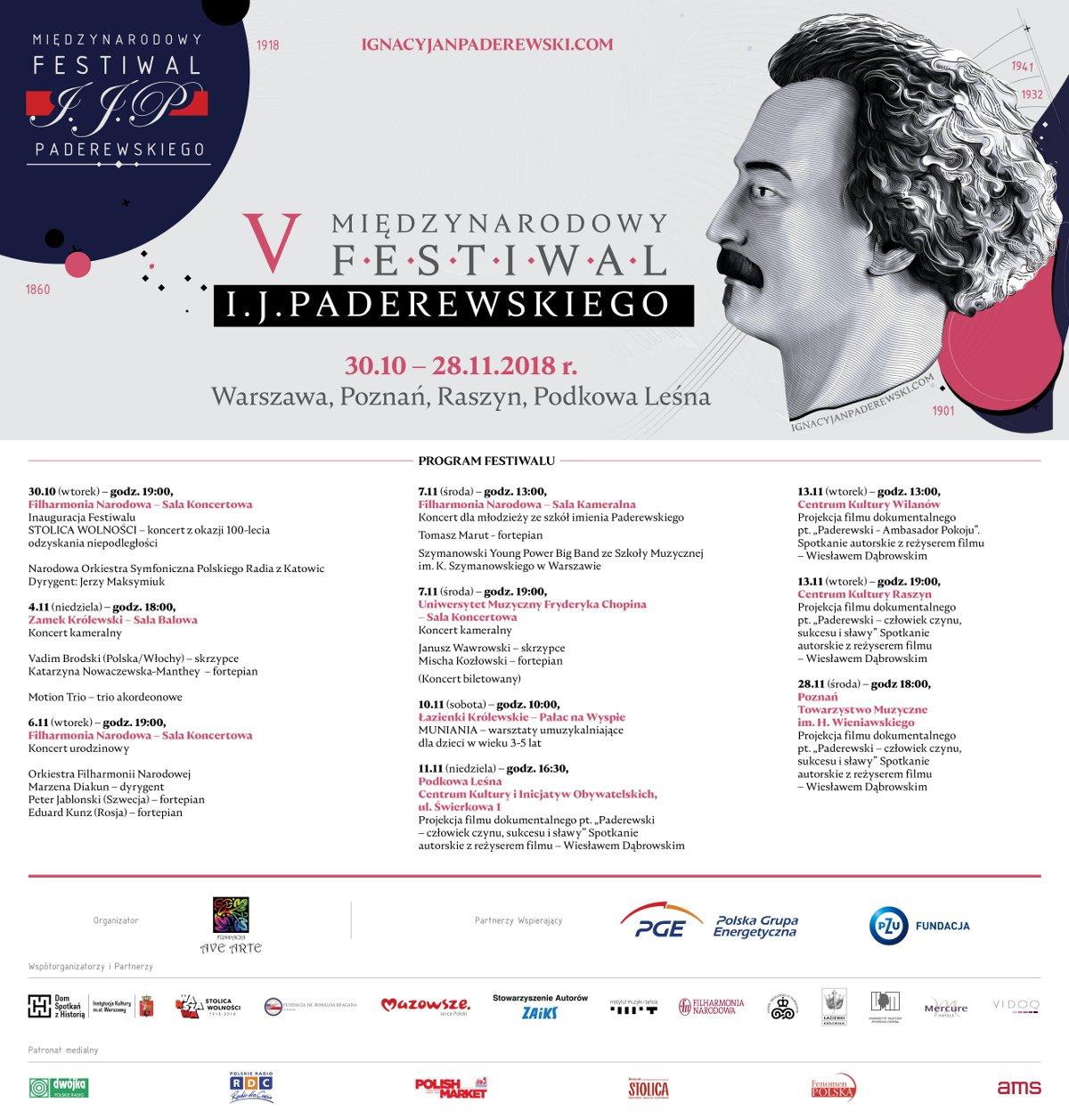 W Warszawie trwa V Międzynarodowy Festiwal Paderewskiego